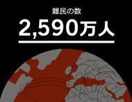難民の数2,130万人