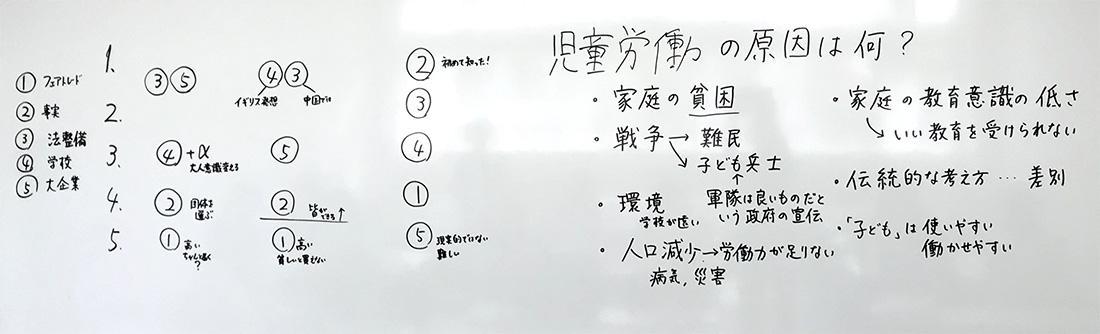 桜美林大学で「児童労働」のワークショップを実施