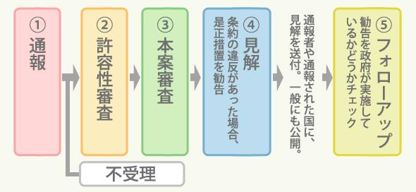 report_system_ihrl.jpg